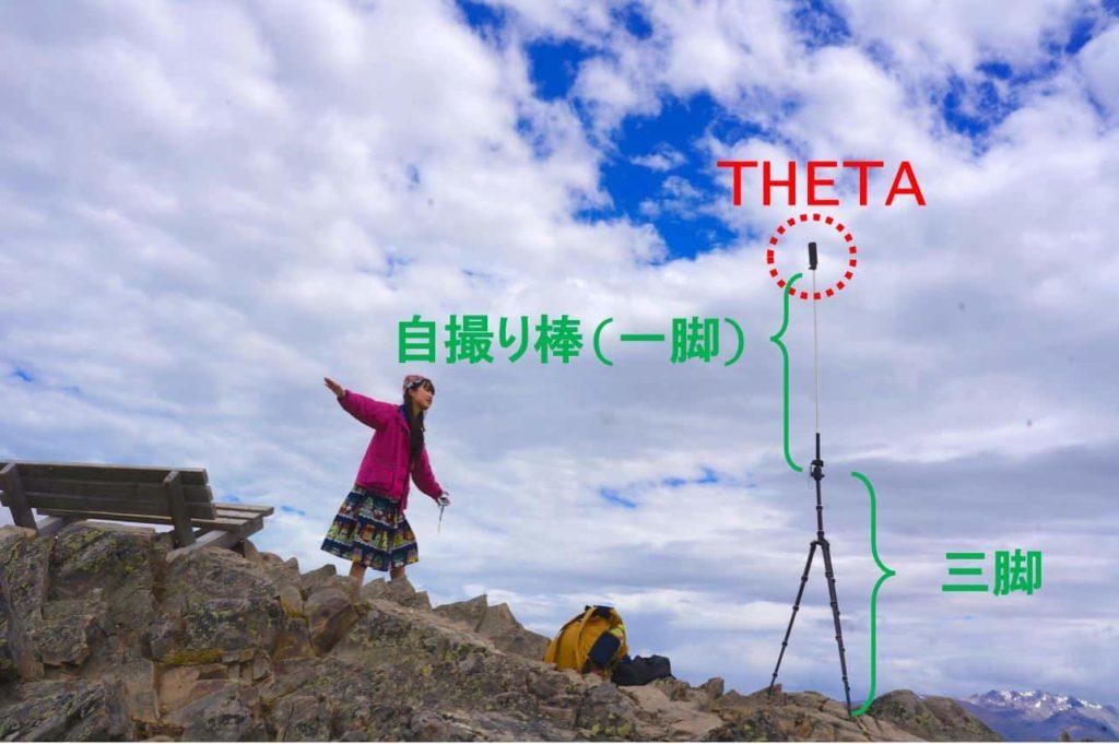 THETA 上アングル