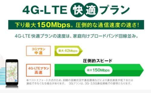 グローバルWiFi 4G-LTE