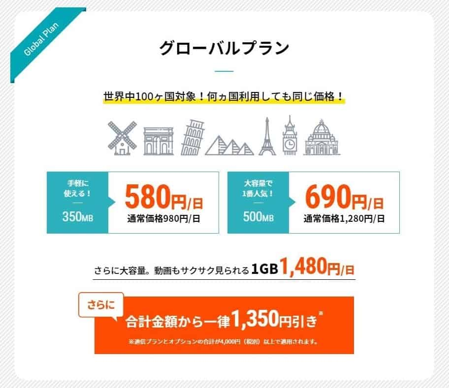jetfi グローバルプラン料金表(2019.8.1時点)