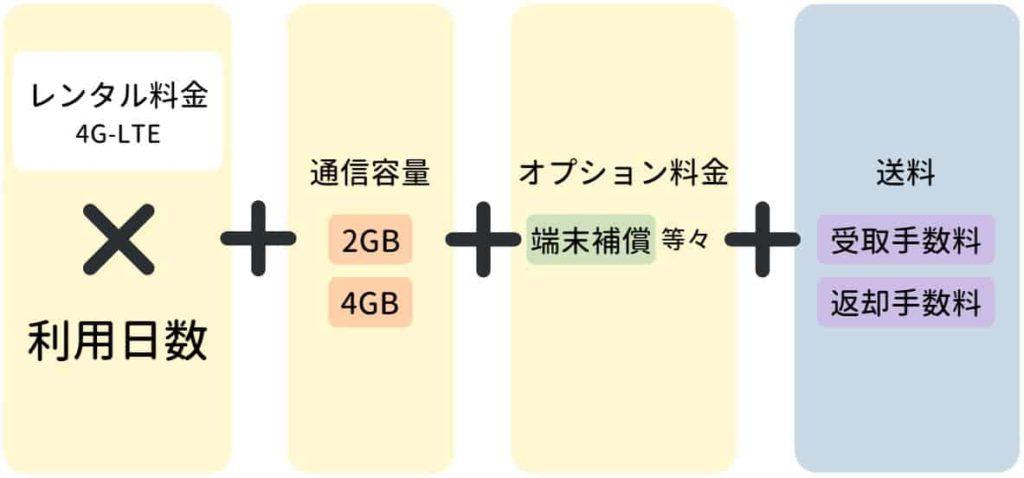 料金形態2