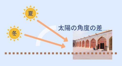 イラン ピンクモスク 太陽の光